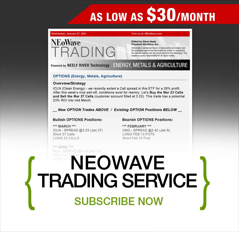 NEoWave Trading Service as low as $30 per month