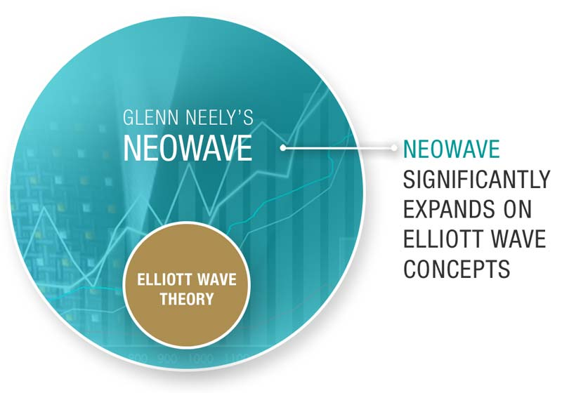 NEoWave and Elliott Wave Theory